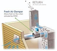fresh air systems field controls llc
