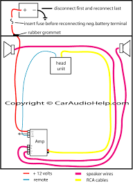 how to install a car amp wiring diagram car repair pinterest