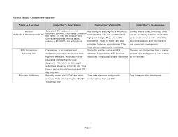 Counseling Treatment Plan Goals Sle Strategic Plan