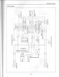 where can i get a wiring diagram electrical for a yanmar tractor
