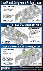 specials marathon finishing systems inc