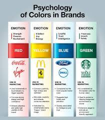 color theory arts u0026 communications pathwaysm 101 lab kealakehe