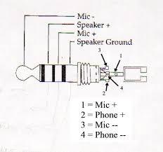 microphone jack wiring diagram wiring diagram weick