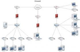 best home network design secure home network design secure home network design secure home
