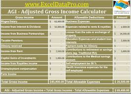 download modified adjusted gross income calculator excel template