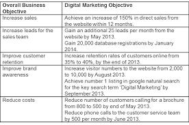 marketing objectives examples resumess radiodigital co