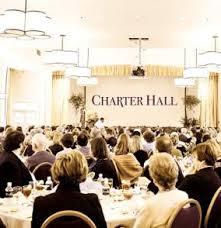Wedding Venues In Roanoke Va Unique Meeting Facilities In Roanoke Virginia