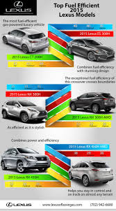 lexus nx300h extras 13 best images about need for speed on pinterest sporty cars
