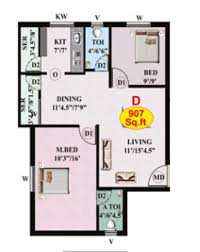 classic bloom 2bhk apartments for sale in kovur chennai