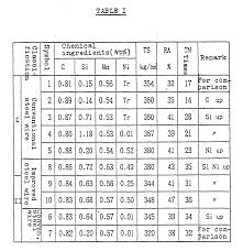 2002 hyundai xg350 fuse diagram 2002 wirning diagrams