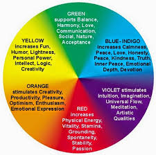 color of intelligence aura color meanings discoveryouraura