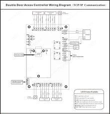 emergency door release wiring diagram gandul 45 77 79 119