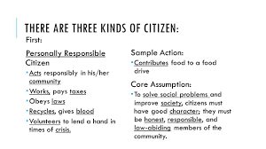 Personally My Civic Responsibility There Are Three Kinds Of Citizen First