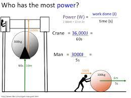 energy work u0026 power