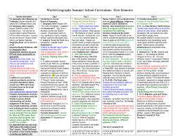 teacher information