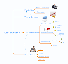 demonstrating results download powerpoint mindmap now