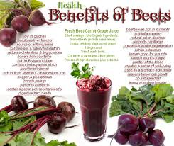 14 unknown health benefits of raw boiled beetroots and beetroot