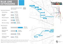 Cta Red Line Map Blue Line Extensions Transit Future