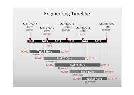 timeline template open office personal timeline template