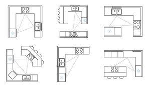 Kitchen Layouts Kitchen Layout Images Rapflava