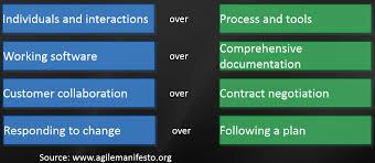 project management u2013 rickyadams com