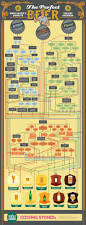 386 best beer culture images on pinterest craft beer beer and