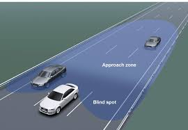 Blind Spot Alert Blind Spot Monitoring Systems Road Trip Tech Series 2 Openroad