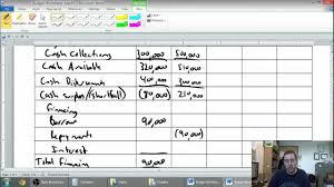 Complete Budget Worksheet Budget 7 Cash Budget Youtube