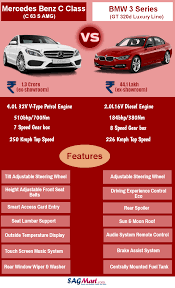 this infographic shows you the comparison between mercedes benz c