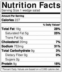 blue cheese nutrition facts nutrition daily