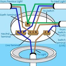 wiring a ceiling diagram ceilings and electrical wiring