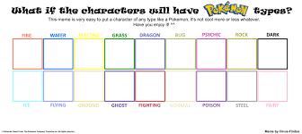Pokemon Type Meme - non pokemon type characters meme by cinus findus on deviantart