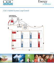cgc s hybrid system loop control pdf