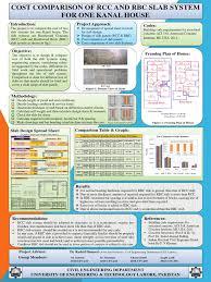 Rbc Resume Comparison Of Rcc And Rbc Slab System Brick Concrete
