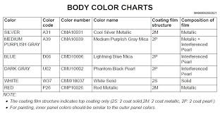 paint codes page 5 mitsubishi lancer register forum
