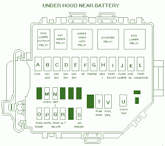 2001 mustang v6 battery side fuse box diagram u2013 circuit wiring