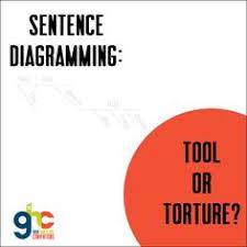 sentence diagramming basic practice worksheets sentences