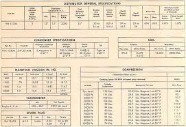 old ford tractor specifications and data