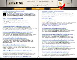 Maps To The Stars Imdb Google Vs Bing Analysis Mentormate
