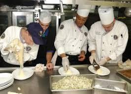 commis de cuisine serveur cuisinier commis de cuisine h f agence de