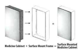picture frame medicine cabinet surface mount medicine cabinets surface mount frames for adjustable