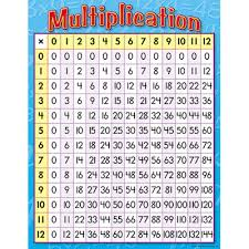 times table grid educational posters times tables 1 12 school poster free delivery