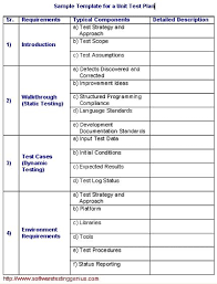 testing plan template acceptance test plan click here to