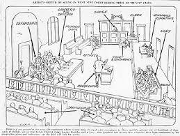 blonger bros courtroom sketches