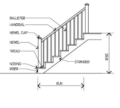 What Does Banister Mean Continuous Handrail Absolute Balustrades