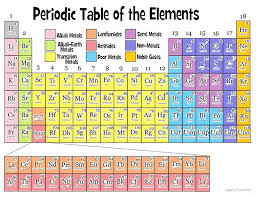 periodic table science book 256 best middle physical science images on pinterest