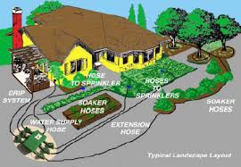Sprinkler System Installation Cost Estimate by Remarkable Decoration Sprinkler Installation Cost Stunning