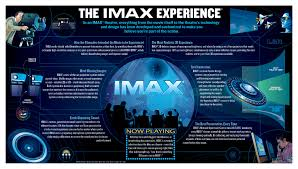 imax home theater imax enhanced movie theater experience frank theatres