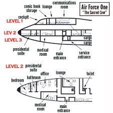 layout of air force one dark roasted blend presidential planes part 2 air force one vs