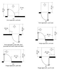 Handrail Design Standards 2010 Ada Standards For Accessible Design